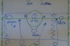 Damen - FC Coeuve 05.05.2012
